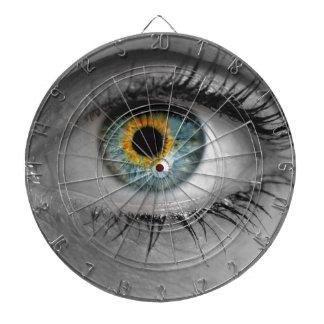 El ojo mira a la macro del concepto del espectador