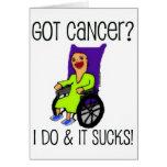El paciente enojado consiguió al cáncer tarjetón