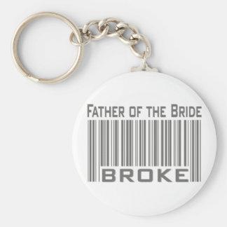 El padre de la novia se rompió llaveros