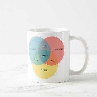 El paradigma del empollón taza de café