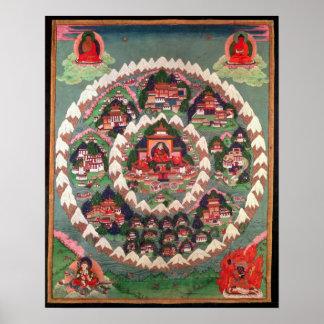 El paraíso de Shambhala, bandera tibetana Póster