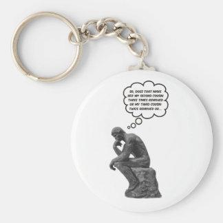 El pensador de Rodin - primos Llavero Redondo Tipo Pin