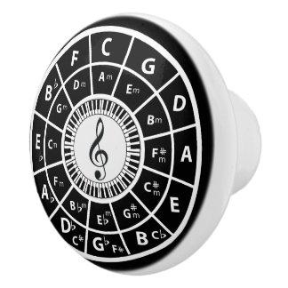 El piano cierra el círculo de quintos pomo de cerámica