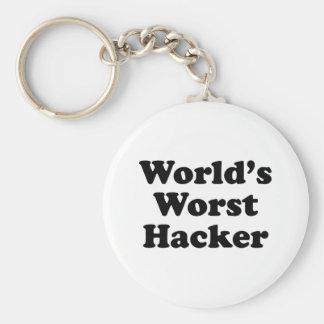 El pirata informático peor del mundo llavero