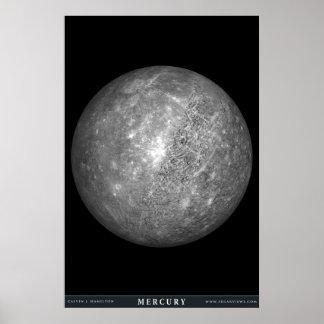 El planeta Mercury Póster