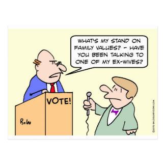 El político odia pregunta de los valores postales