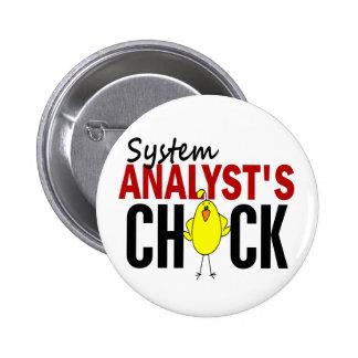 El polluelo del analista de sistemas pin