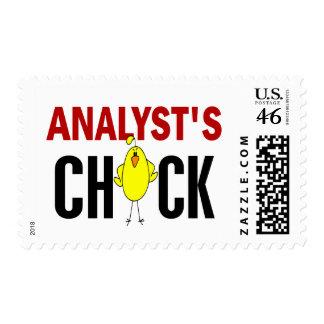 El polluelo del analista