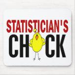 El polluelo del estadístico tapete de ratón