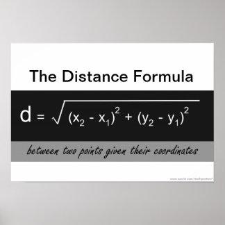 El poster de la matemáticas de la fórmula de la di