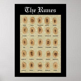 El poster de las runas
