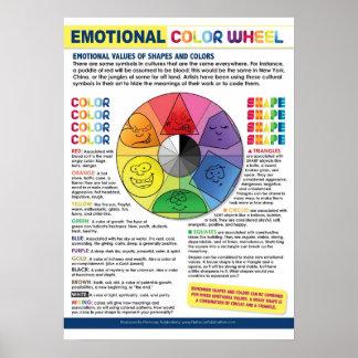 El poster emocional de la rueda de color