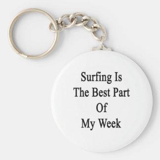 El practicar surf es la mejor parte de mi semana llaveros personalizados