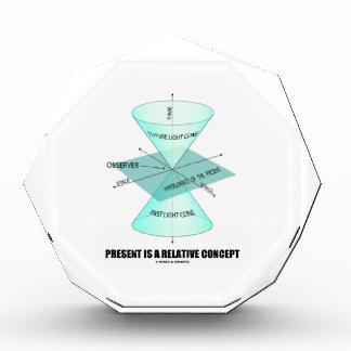 El presente es un concepto relativo (la física