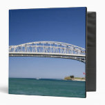 El puente del agua azul es un puente del gemelo-pa
