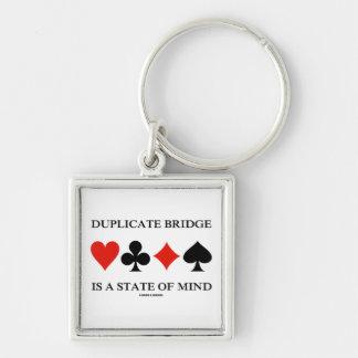 El puente duplicado es un estado de ánimo (los jue llaveros