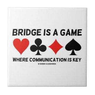 El puente es un juego donde está llave la teja  ceramica