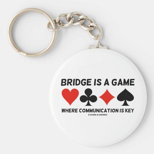 El puente es un juego donde está llave la comunica llaveros