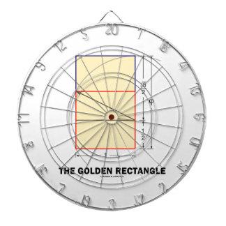 El rectángulo de oro (coeficiente de la matemática