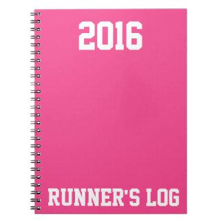 El registro 2016 del corredor: Actividad y Libretas