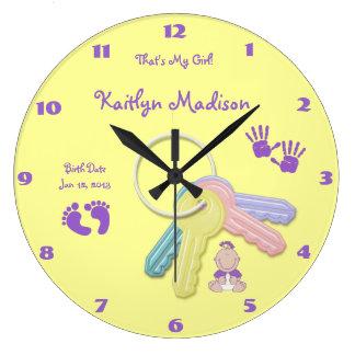 El reloj de mi bebé