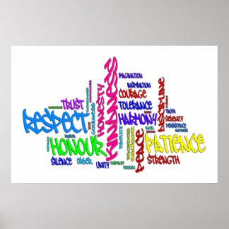 El respecto, amabilidad, confianza, virtudes redac impresiones