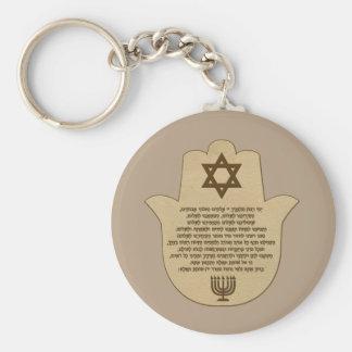 El rezo del viajero en llavero hebreo