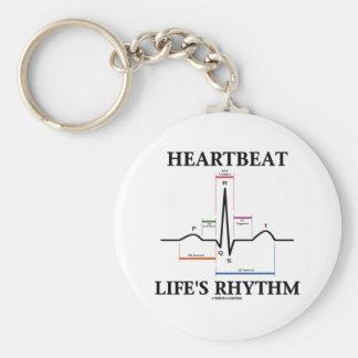El ritmo de la vida del latido del corazón (latido llavero redondo tipo pin