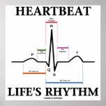 El ritmo de la vida del latido del corazón (latido póster