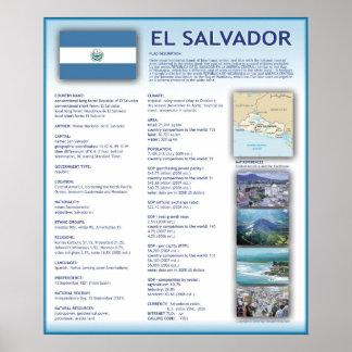 El Salvador Posters