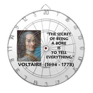 El secreto de ser un diámetro interior dice a todo