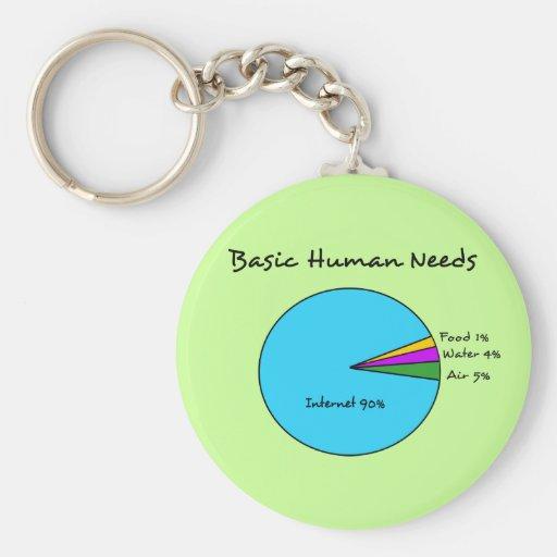 El ser humano básico divertido necesita (el Intern Llavero Redondo Tipo Pin