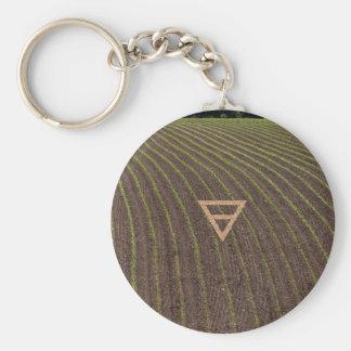 El símbolo de la tierra del elemento llavero personalizado
