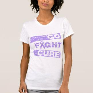 El síndrome de Rett va curación de la lucha Poleras