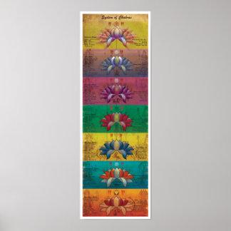El sistema de Chakras - estilo contrastivo Póster