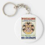 El socialismo significa a inspectores todo alreded llavero
