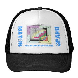 El sombrero de MATON del camionero del gráfico Gorras De Camionero