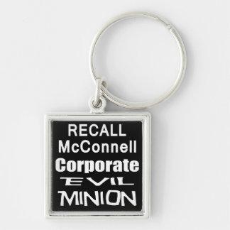 El subordinado del aceite de Mitch McConnell Koch  Llavero