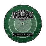El tablero de dardo de la familia de Anderson Tablero De Dardos