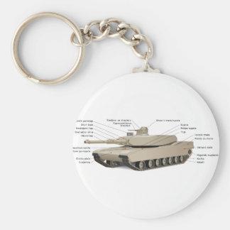 El tanque de M1 Abrams Llaveros Personalizados
