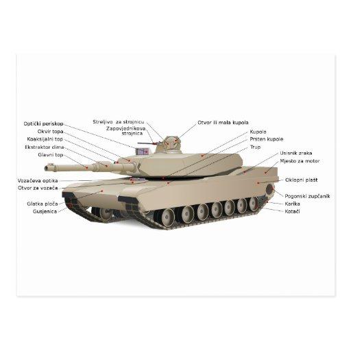 El tanque de M1 Abrams Tarjetas Postales