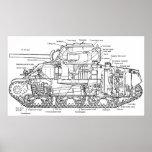El tanque de Sherman Posters