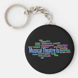 El teatro musical es llavero