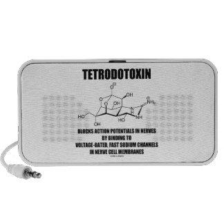 El tetrodotoxina bloquea potenciales de acción en laptop altavoz