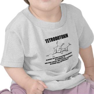 El tetrodotoxina bloquea potenciales de acción en camisetas