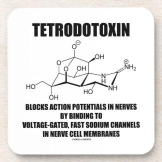 El tetrodotoxina bloquea potenciales de acción en posavasos de bebida