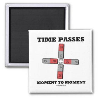 El tiempo pasa el momento al momento (el tetrapolo imán para frigorífico