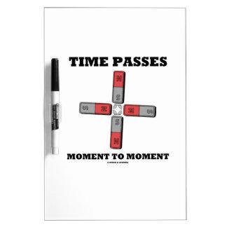 El tiempo pasa el momento al momento (el tetrapolo pizarra