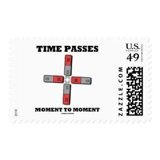 El tiempo pasa el momento al momento (el tetrapolo envio