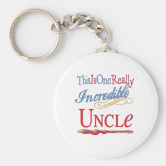 El tío más grande del mundo llavero personalizado